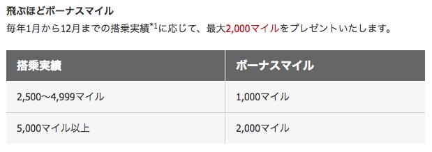 f:id:ktakumi11:20180115234215p:plain