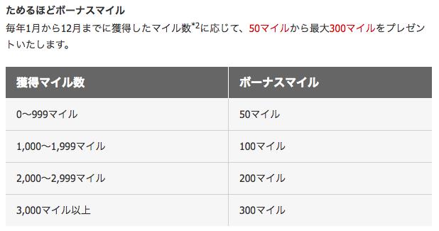 f:id:ktakumi11:20180115234230p:plain