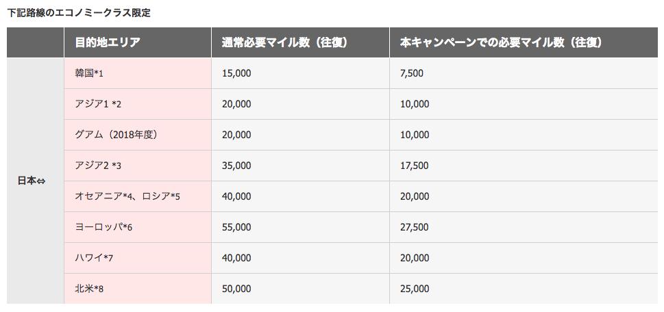 f:id:ktakumi11:20180116003503p:plain