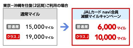 f:id:ktakumi11:20180116003925p:plain