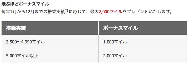f:id:ktakumi11:20180313230240p:plain