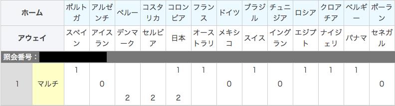 f:id:ktakumi11:20180619001323p:plain