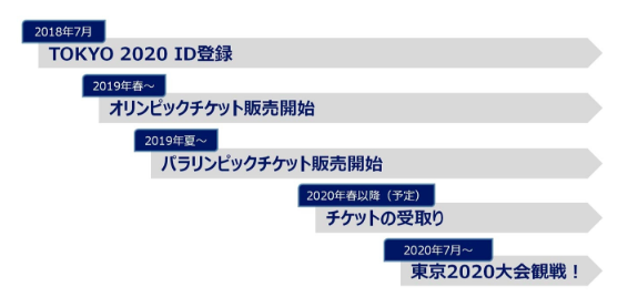 f:id:ktakumi11:20180721003625p:plain