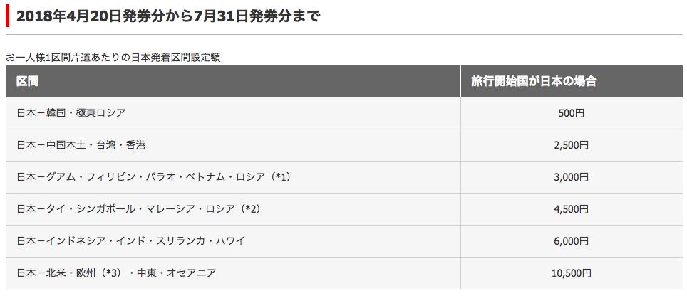 f:id:ktakumi11:20180726014543p:plain