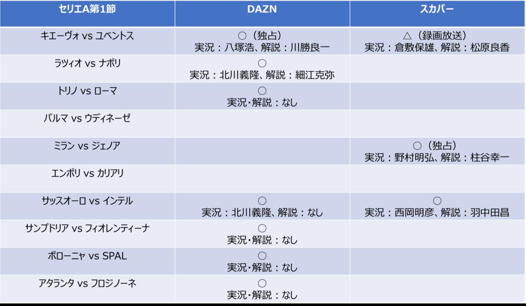 f:id:ktakumi11:20180817002532p:plain