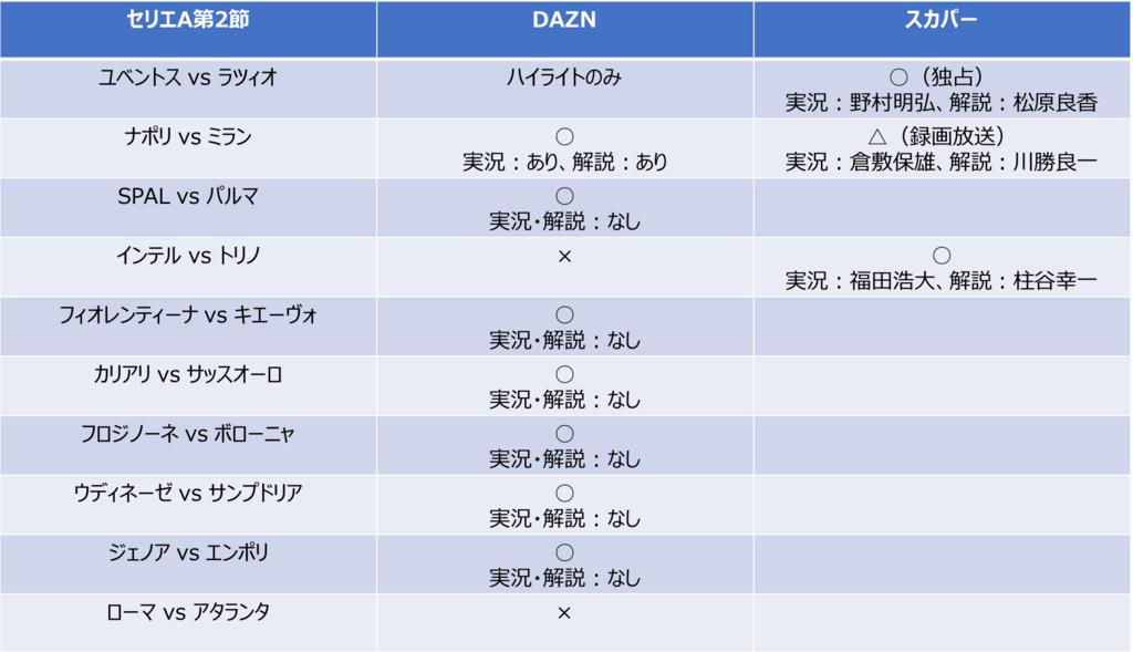 f:id:ktakumi11:20180826133121p:plain
