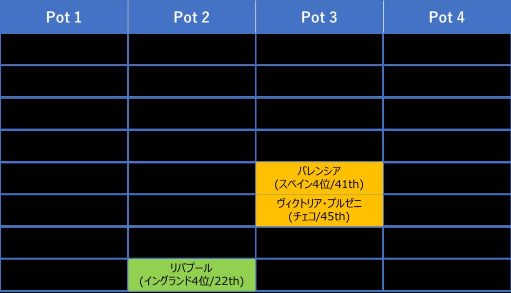f:id:ktakumi11:20180827213601p:plain