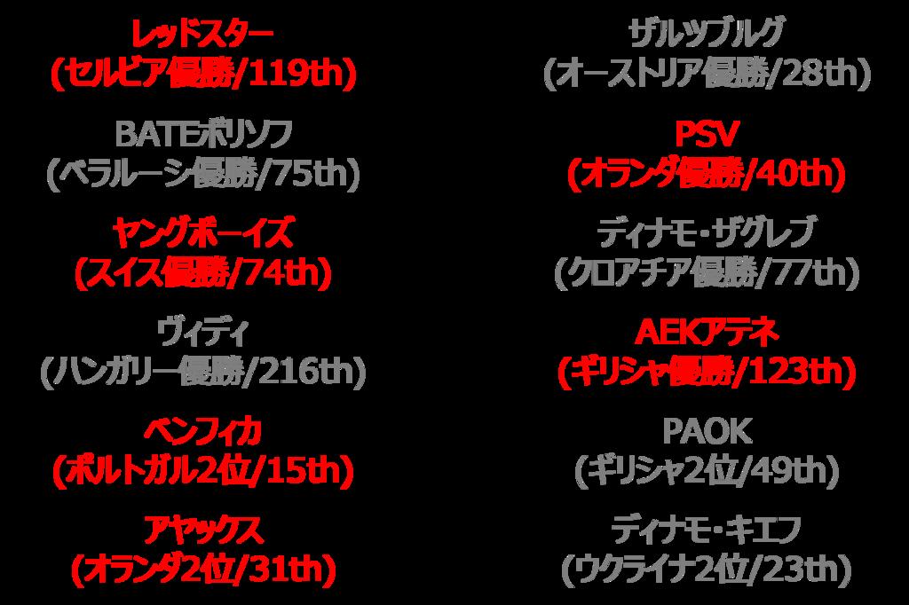 f:id:ktakumi11:20180820000153p:plain
