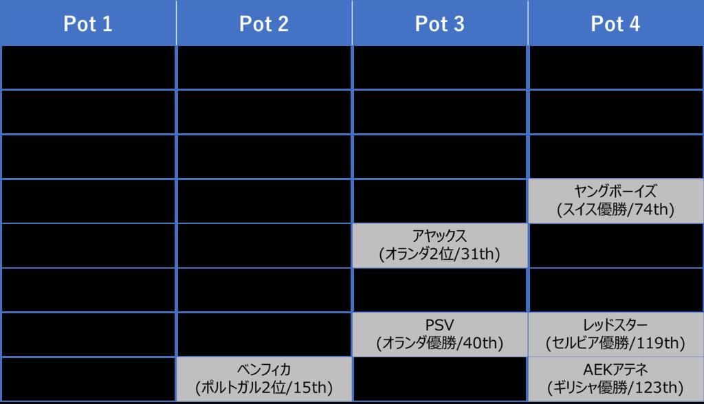 f:id:ktakumi11:20180831021430p:plain