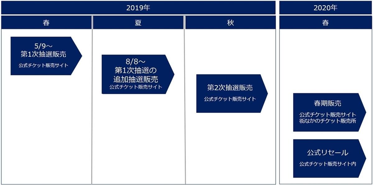 f:id:ktakumi11:20190731004721j:plain