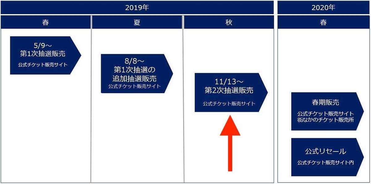 f:id:ktakumi11:20191109003726j:plain
