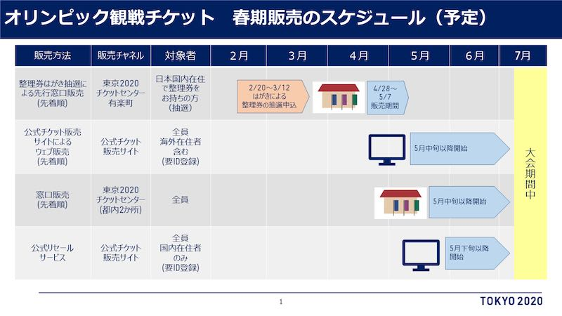 f:id:ktakumi11:20200214063540j:plain