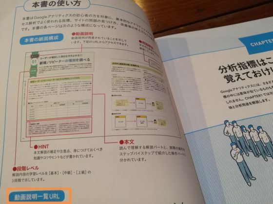 Googleアナリティクスのやさしい教科書の使い方