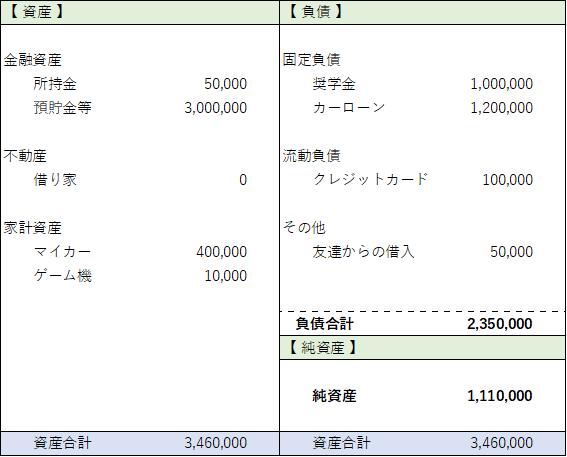f:id:ktmn1018:20190930164025p:plain