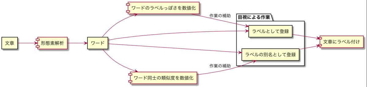 f:id:ktx_ku:20201217142852p:plain