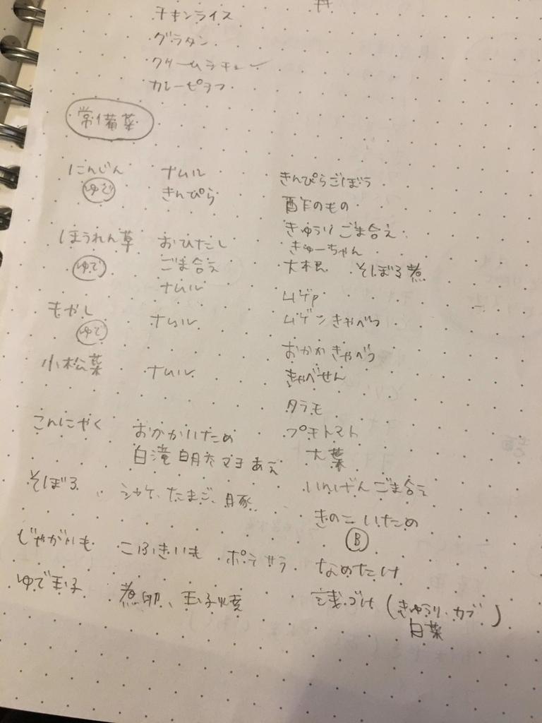 f:id:ku-chan5649:20190214210434j:plain