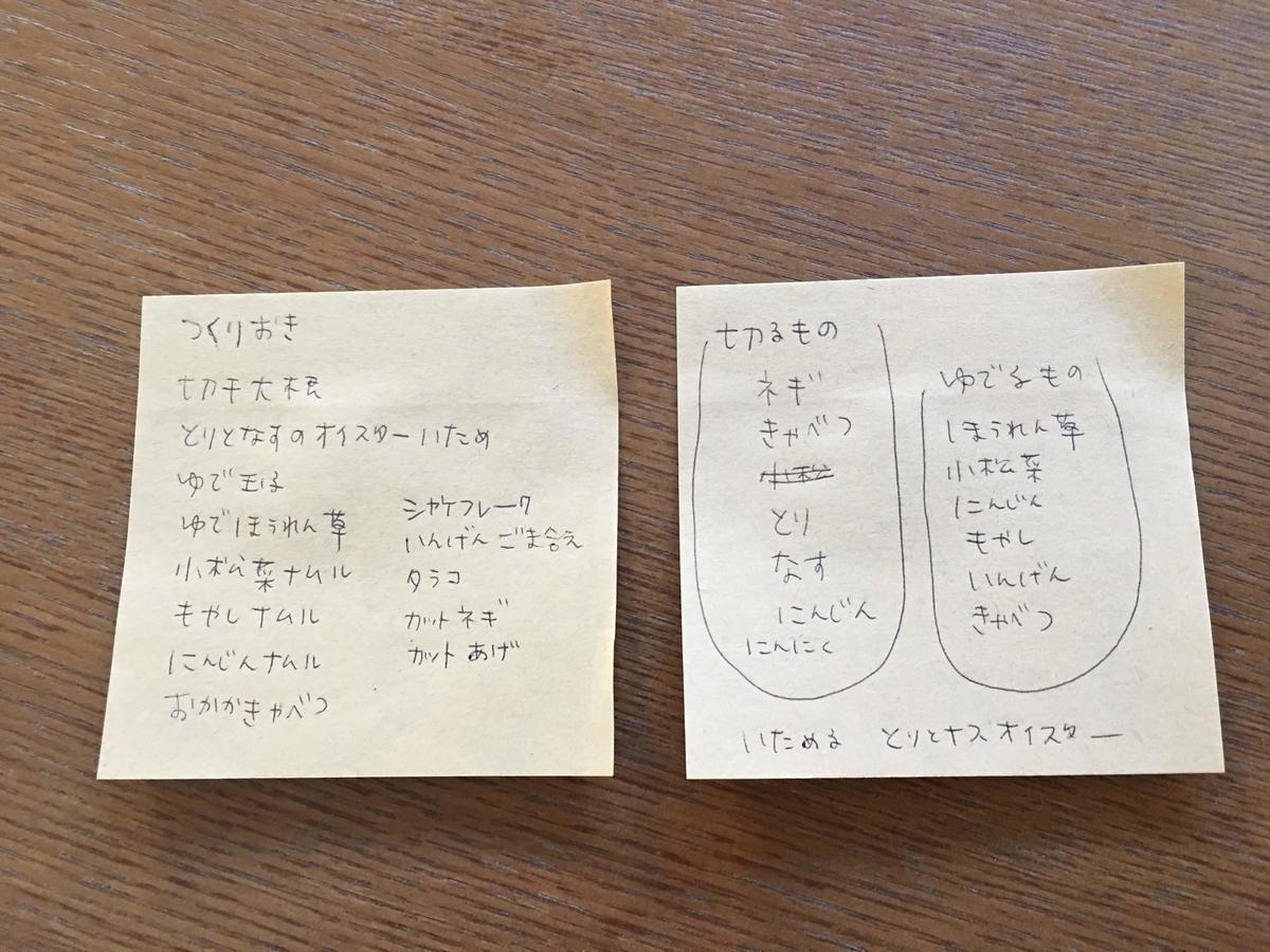 f:id:ku-chan5649:20190325203849j:plain
