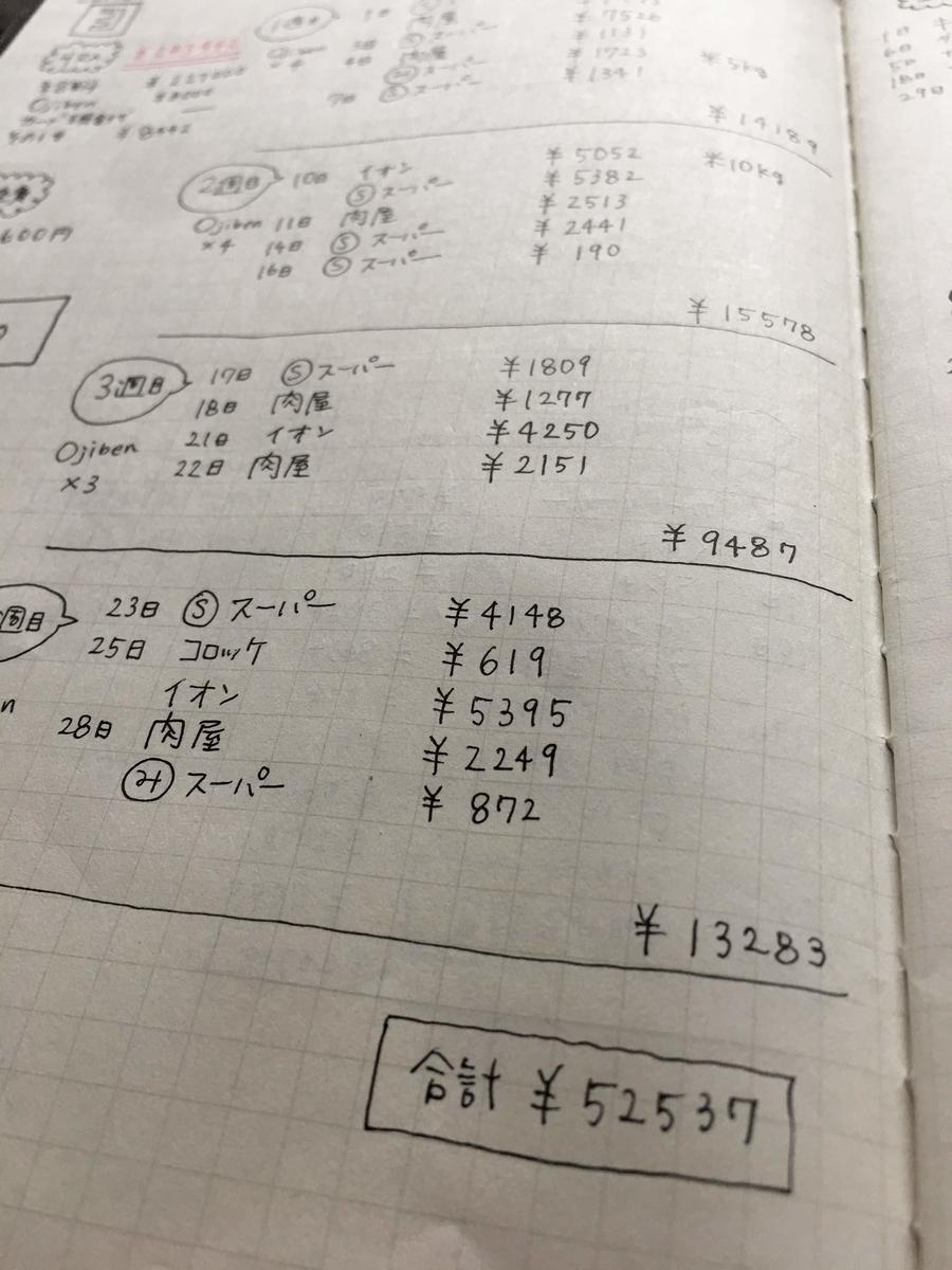 f:id:ku-chan5649:20190331185509j:plain