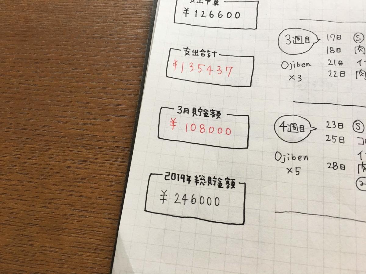 f:id:ku-chan5649:20190331200441j:plain