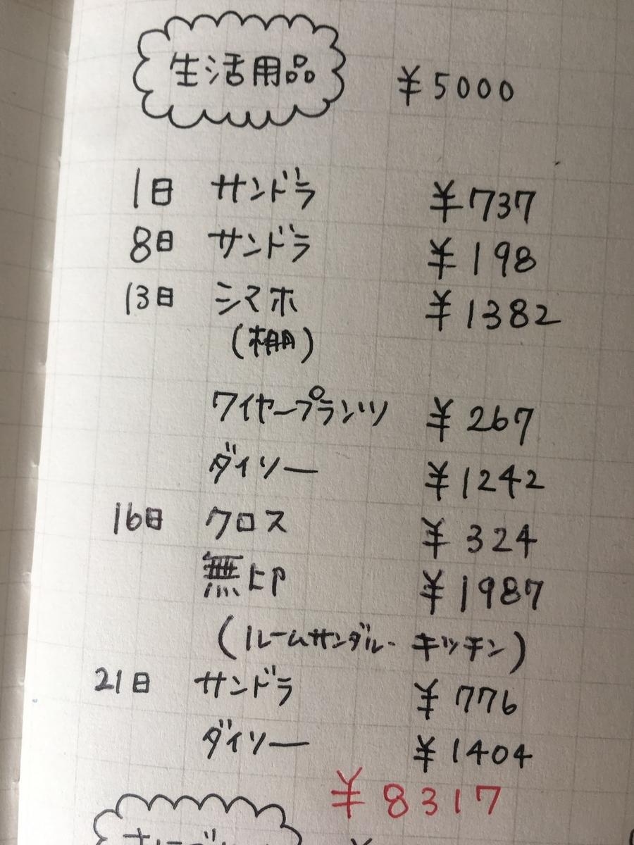 f:id:ku-chan5649:20190427114336j:plain