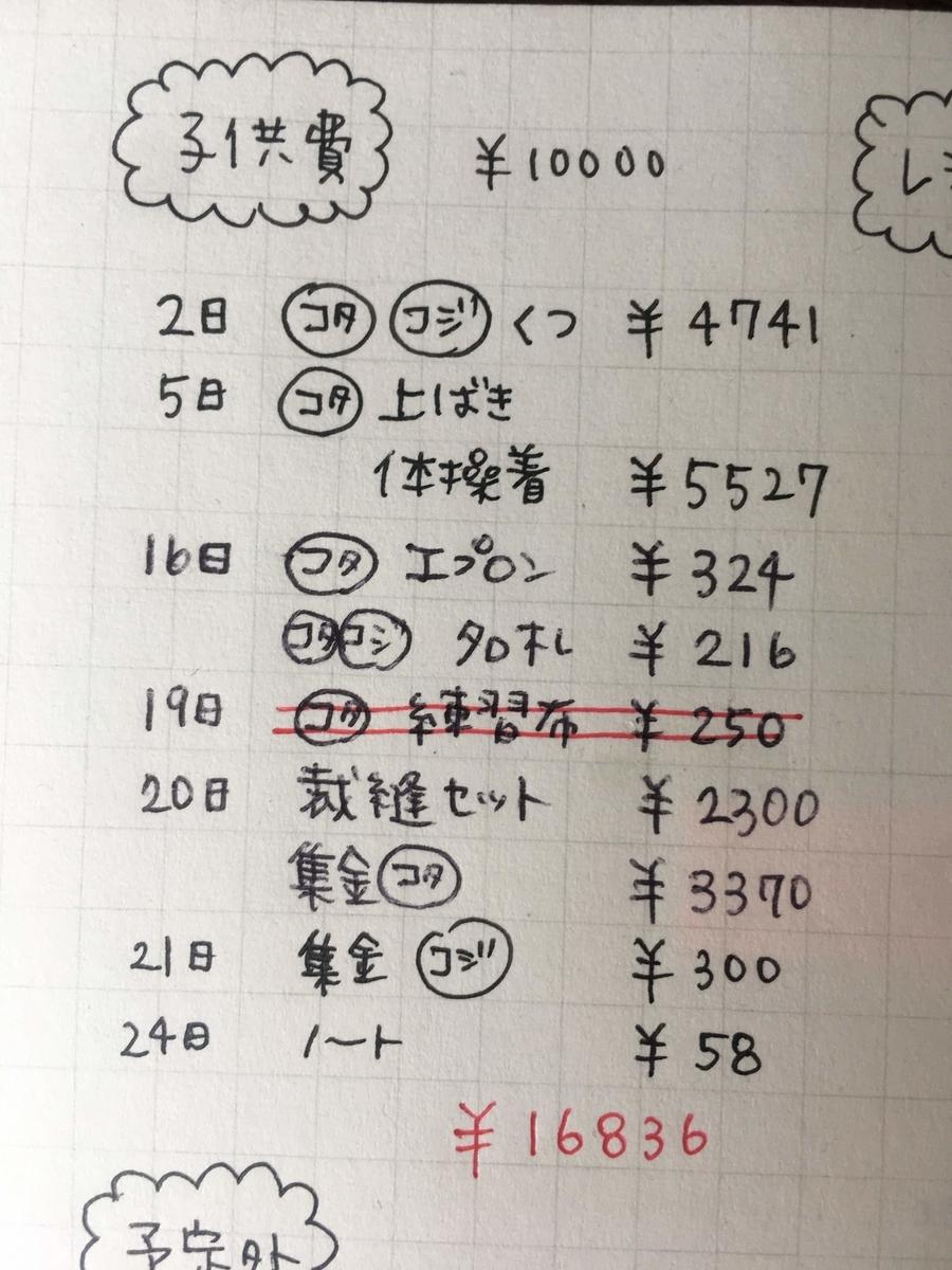 f:id:ku-chan5649:20190427115423j:plain