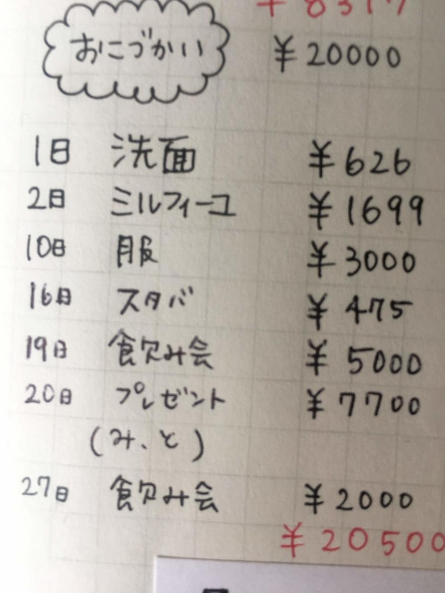 f:id:ku-chan5649:20190427120718j:plain