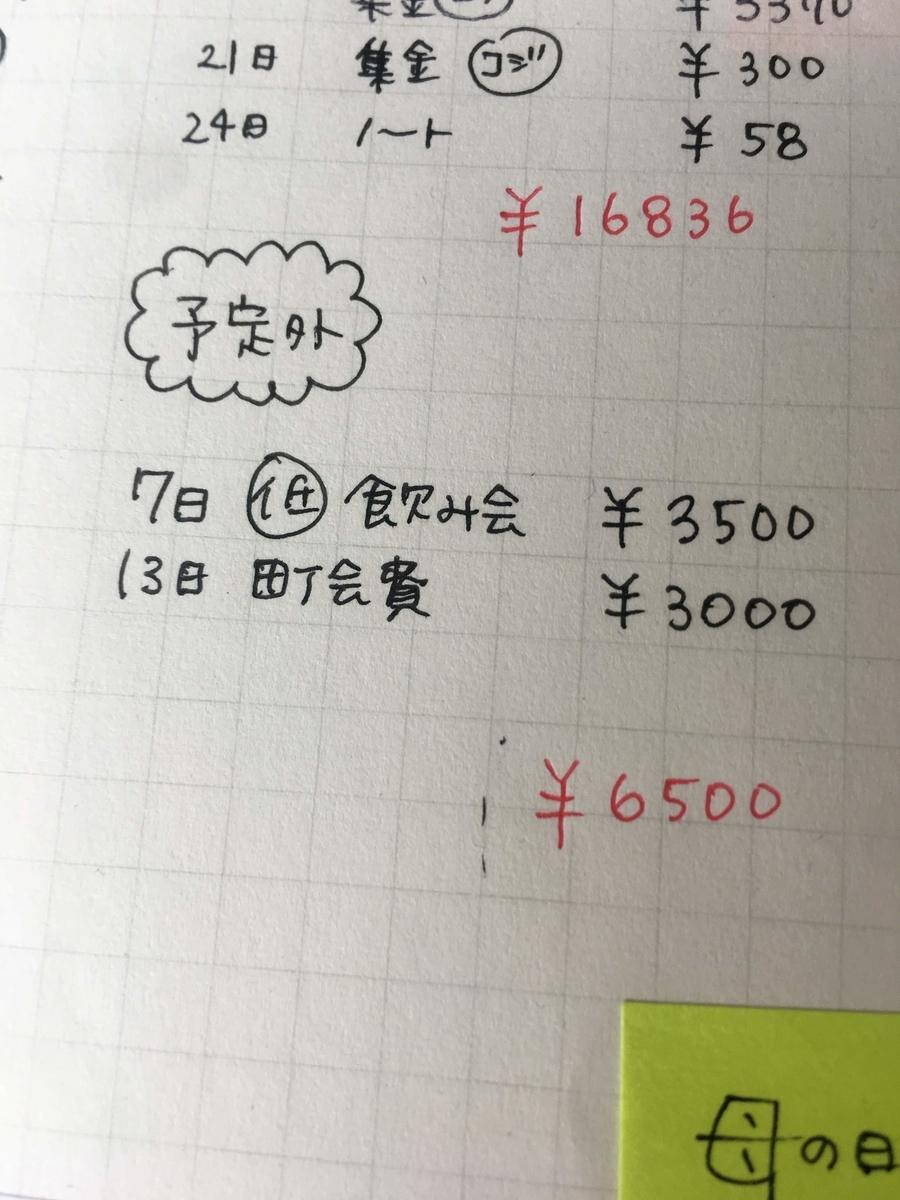 f:id:ku-chan5649:20190427121110j:plain