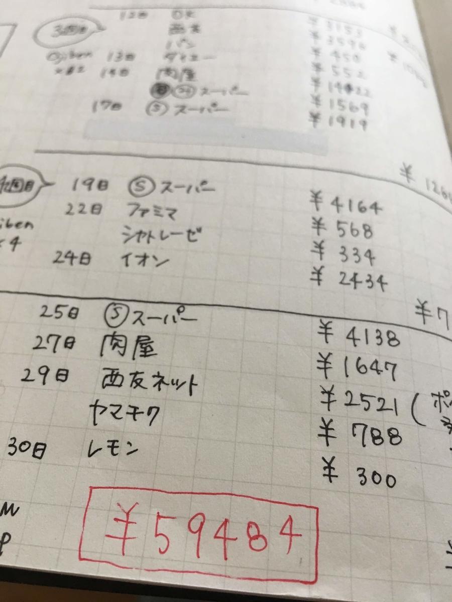 f:id:ku-chan5649:20190603084407j:plain