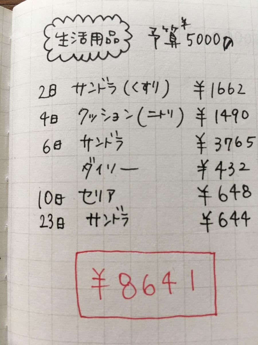 f:id:ku-chan5649:20190603085056j:plain