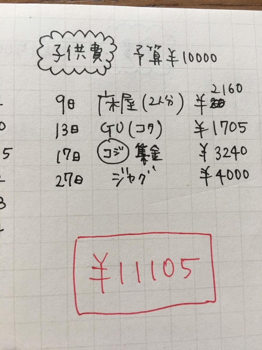 f:id:ku-chan5649:20190603181857j:plain
