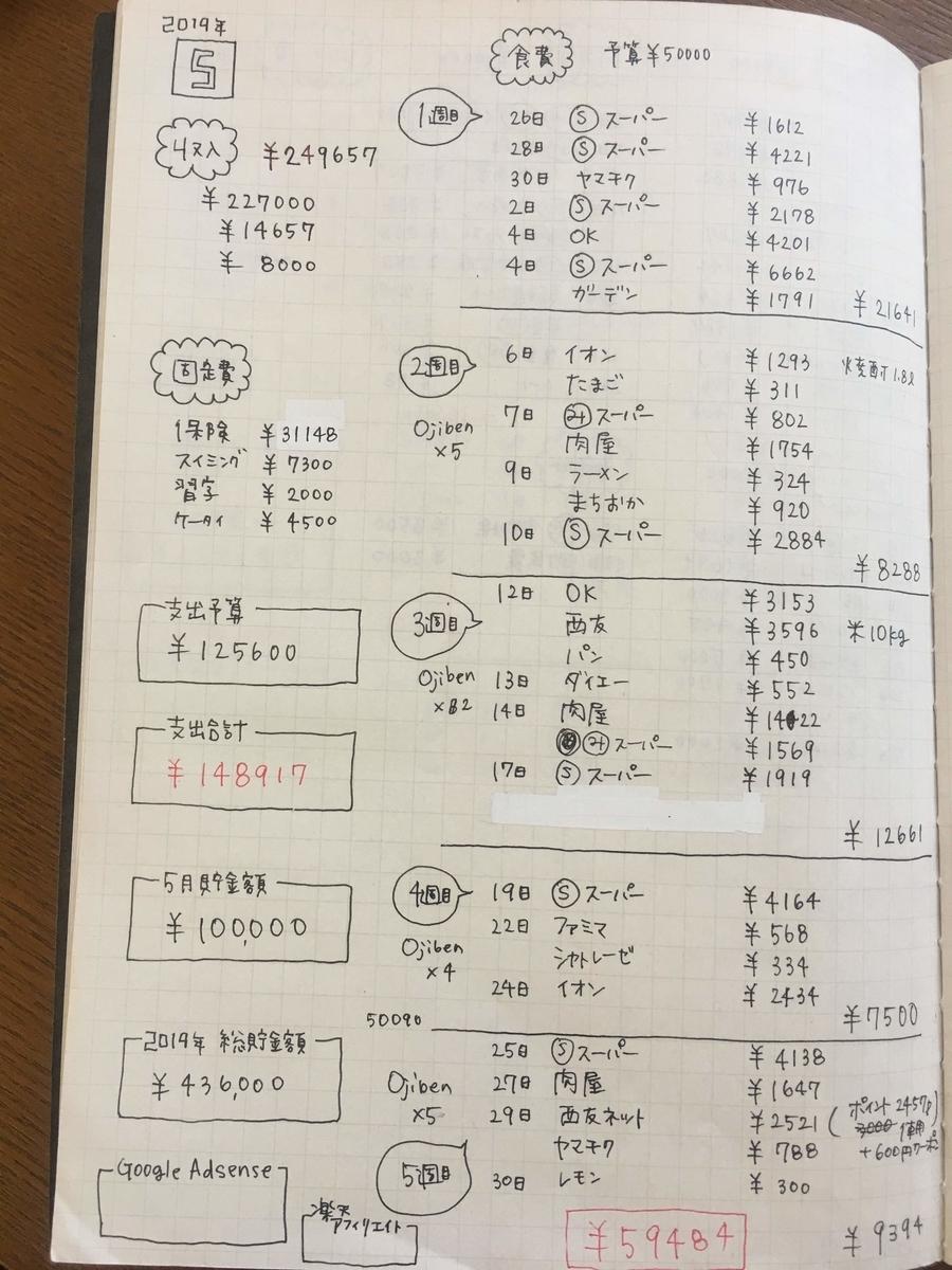 f:id:ku-chan5649:20190603191743j:plain