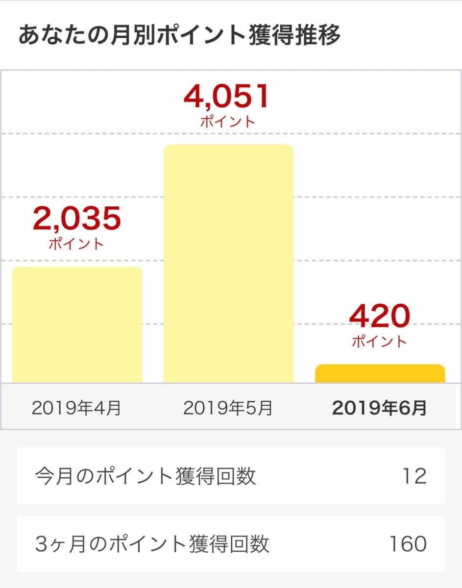 f:id:ku-chan5649:20190603192407j:plain