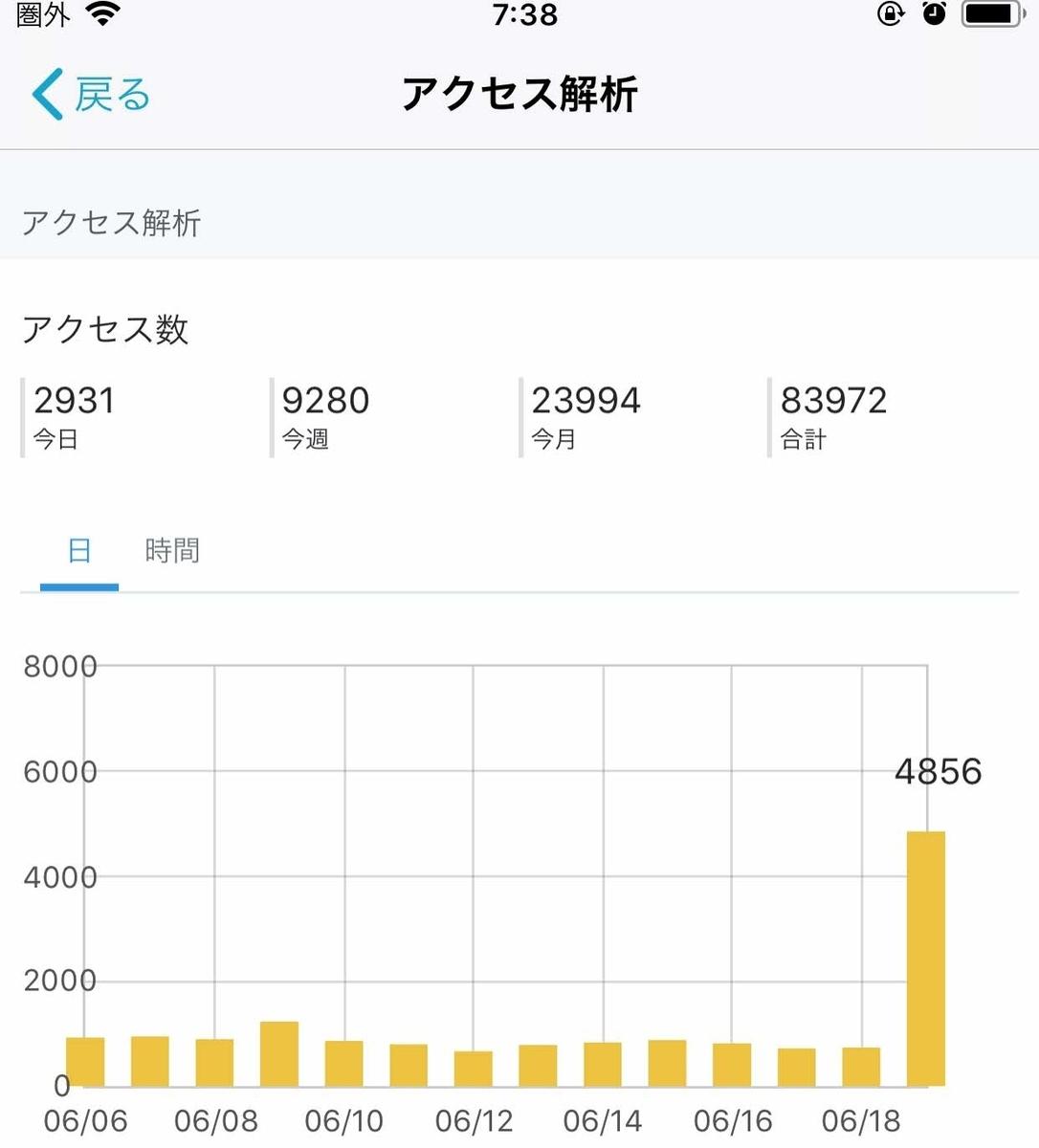 f:id:ku-chan5649:20190620082253j:plain
