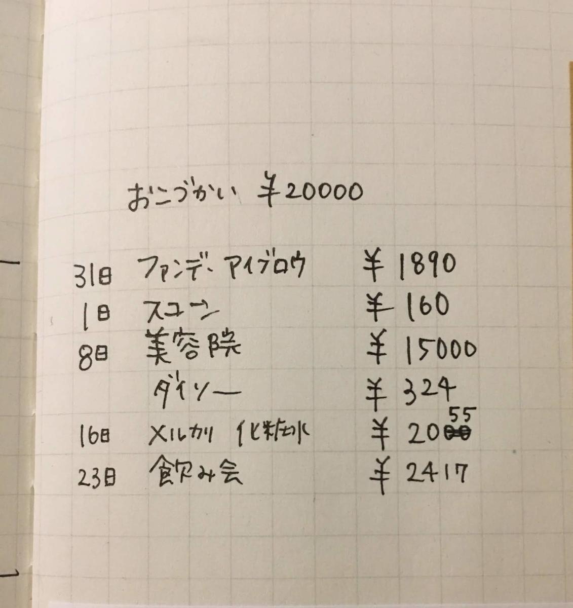 f:id:ku-chan5649:20190623190907j:plain