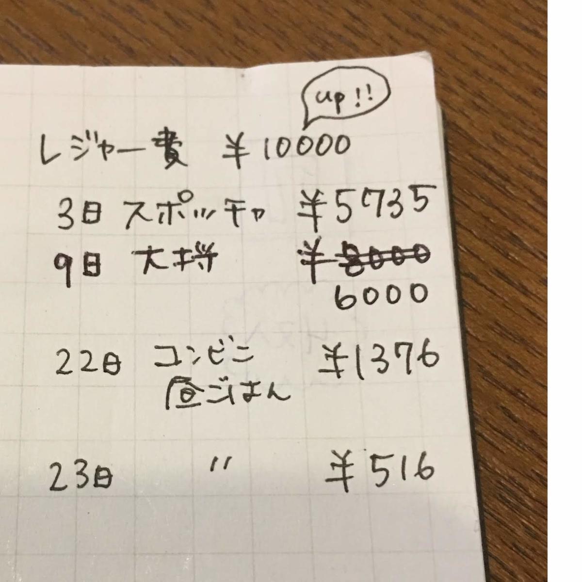 f:id:ku-chan5649:20190624211443j:plain