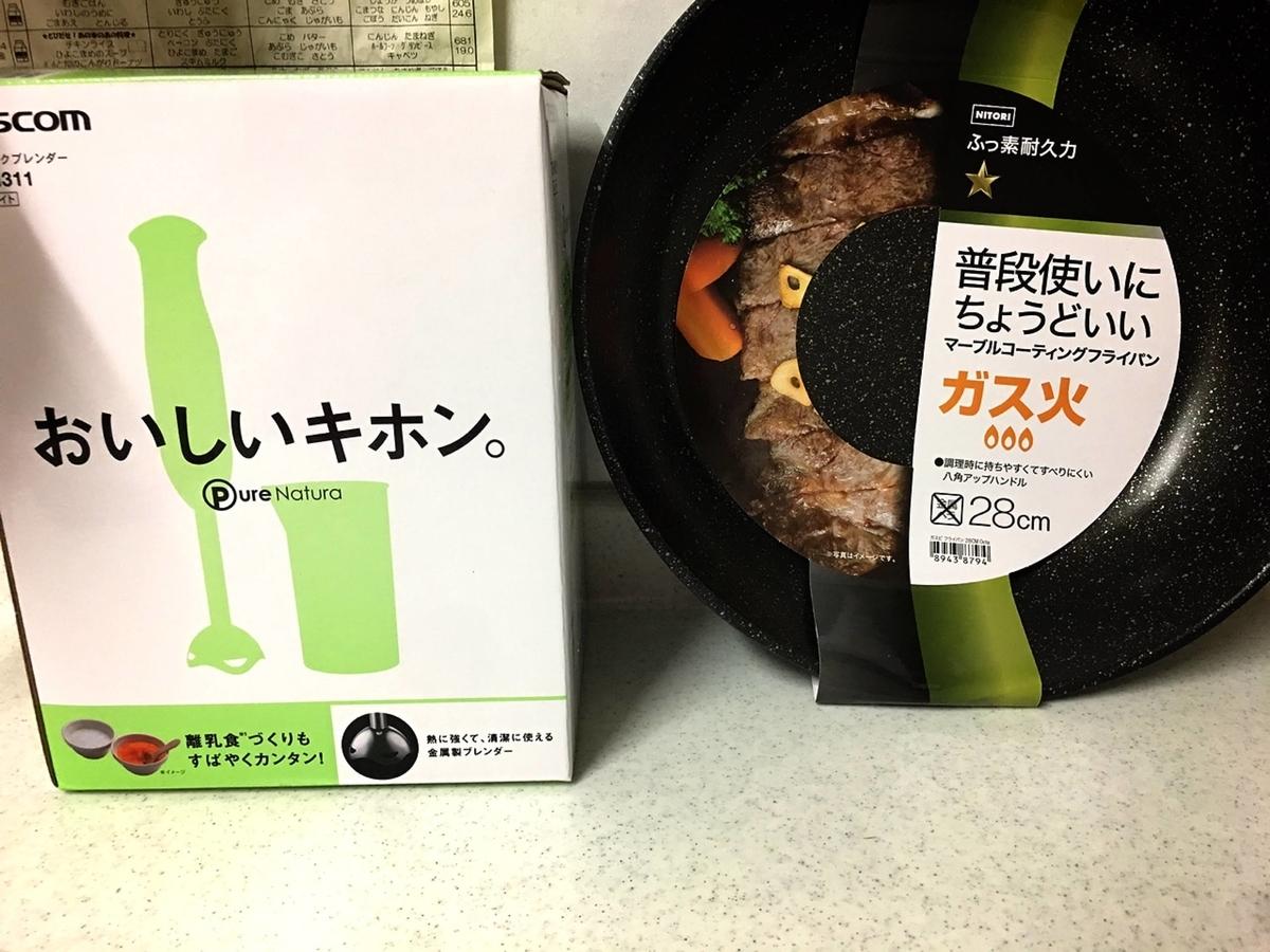 f:id:ku-chan5649:20190628100629j:plain
