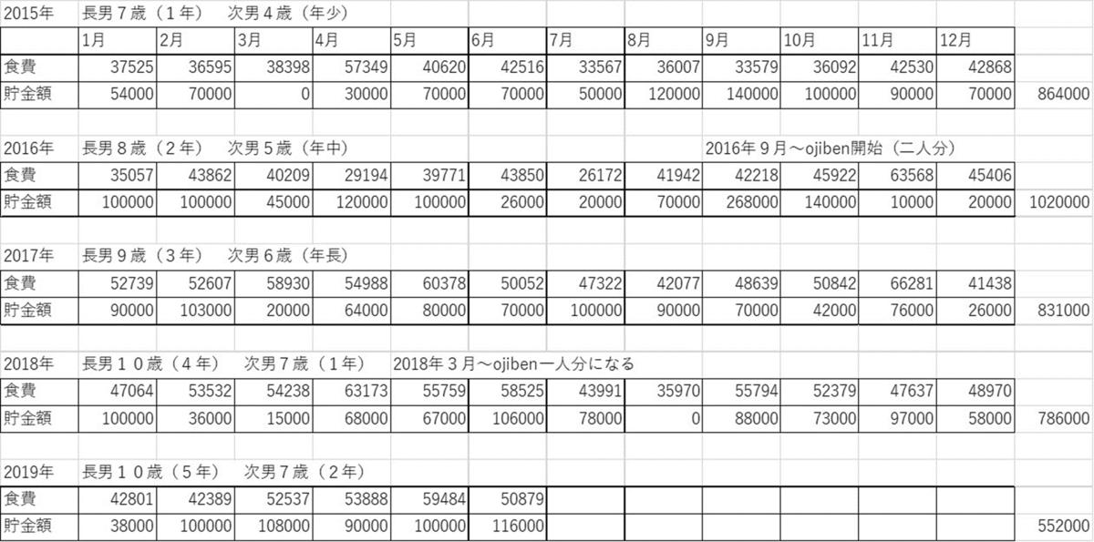 f:id:ku-chan5649:20190704173307p:plain