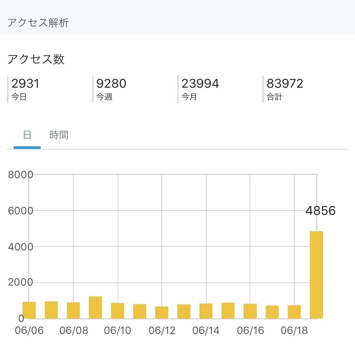 f:id:ku-chan5649:20190714122915j:plain