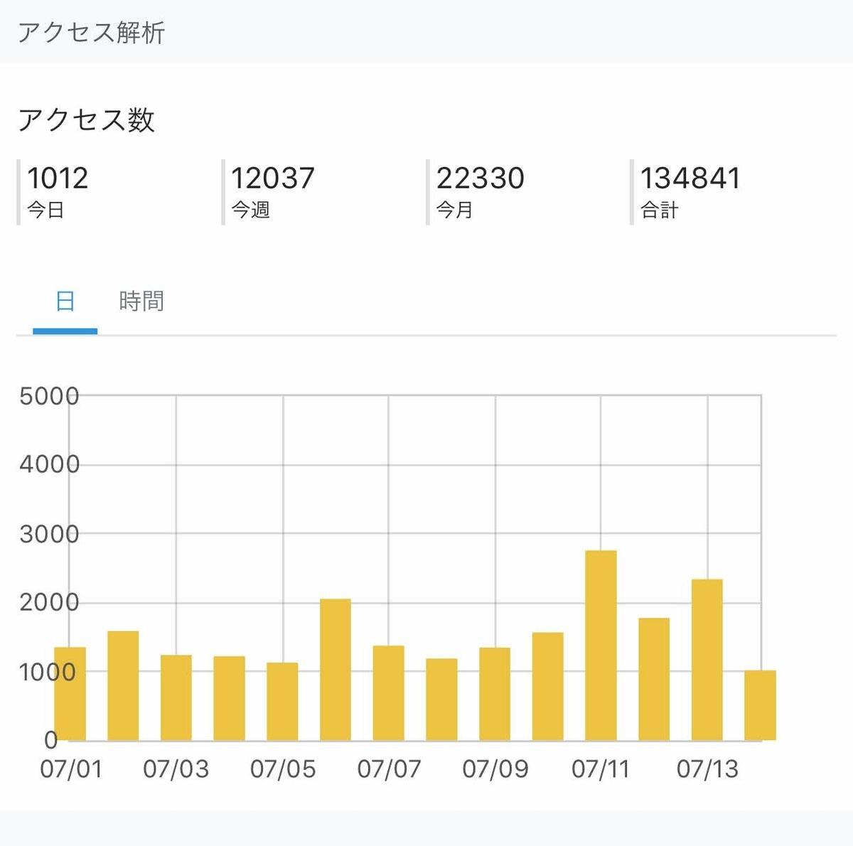 f:id:ku-chan5649:20190714135753j:plain
