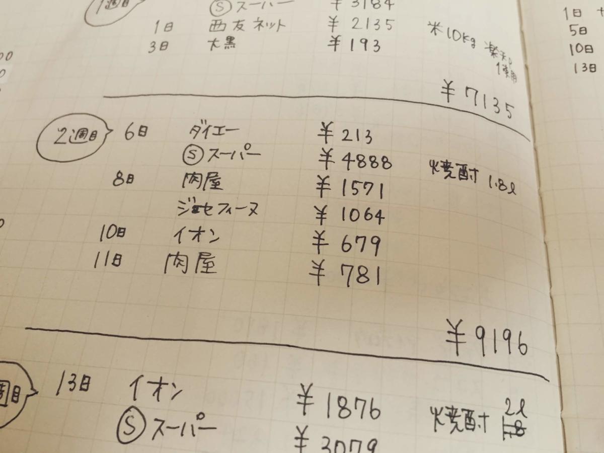 f:id:ku-chan5649:20190715103318j:plain
