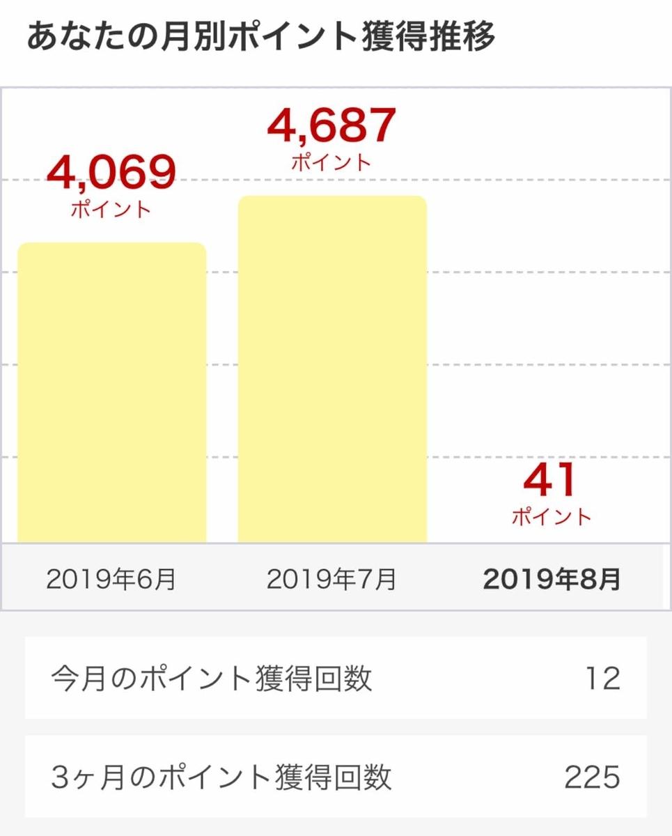 f:id:ku-chan5649:20190806130555j:plain