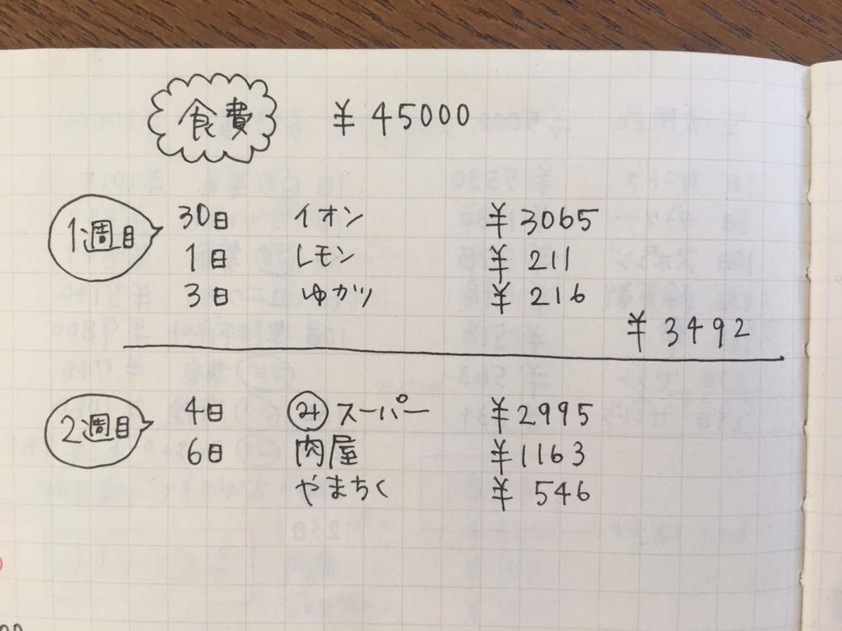 f:id:ku-chan5649:20190807152141j:plain