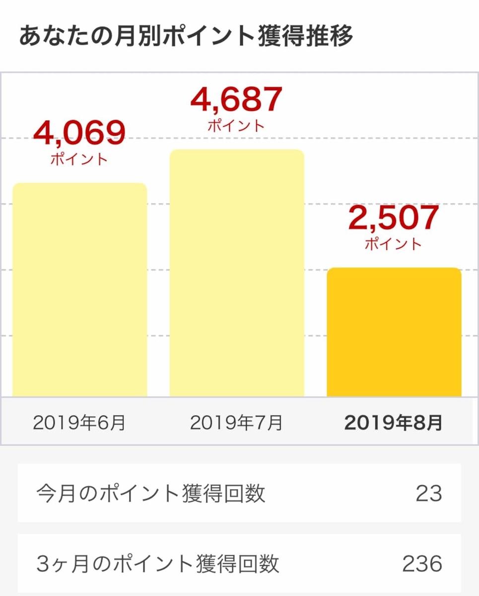 f:id:ku-chan5649:20190810162216j:plain