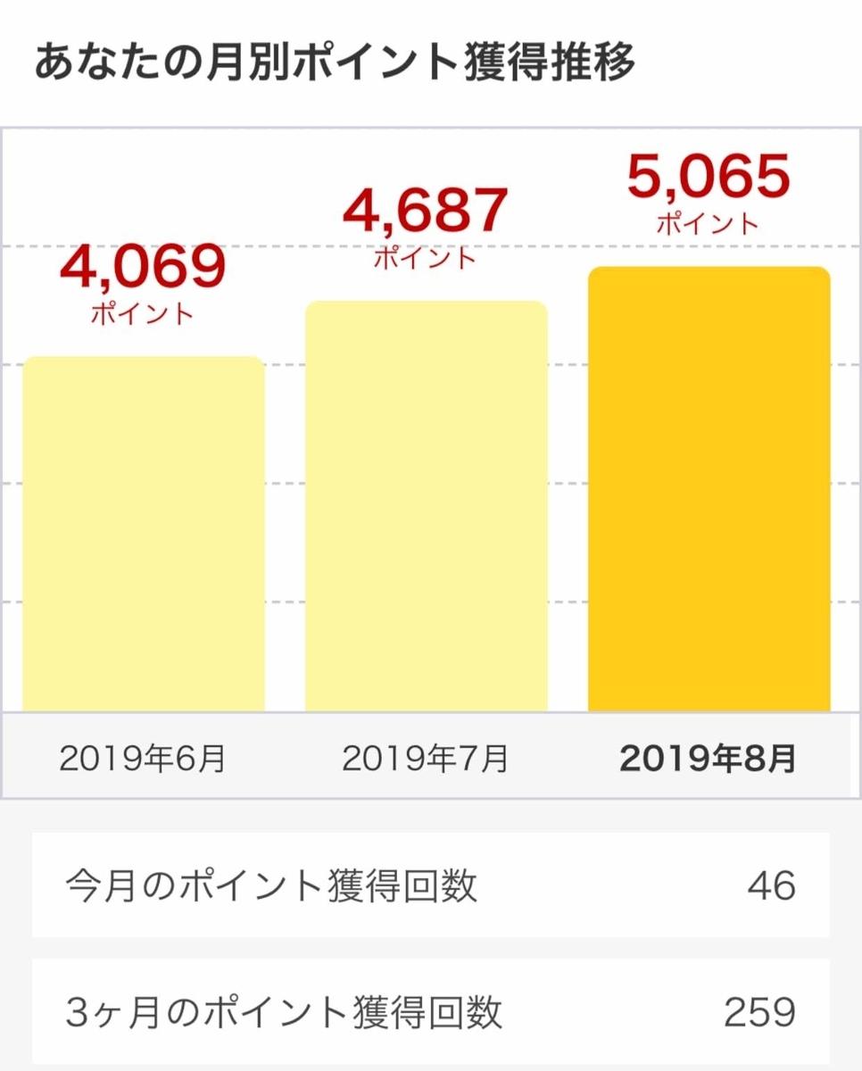 f:id:ku-chan5649:20190816204226j:plain