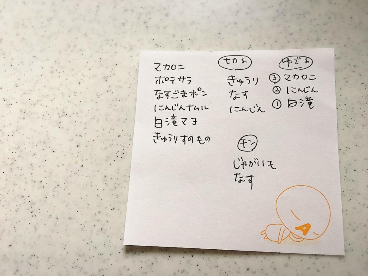 f:id:ku-chan5649:20190825165044j:plain