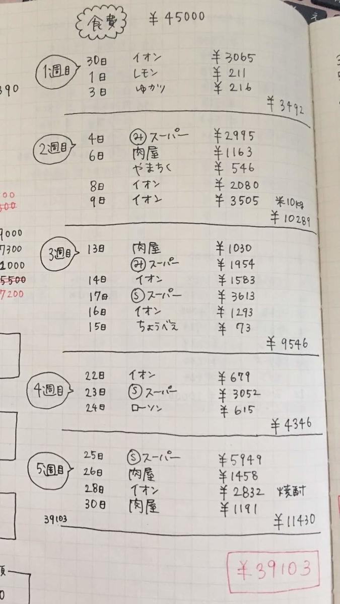 f:id:ku-chan5649:20190901165821j:plain