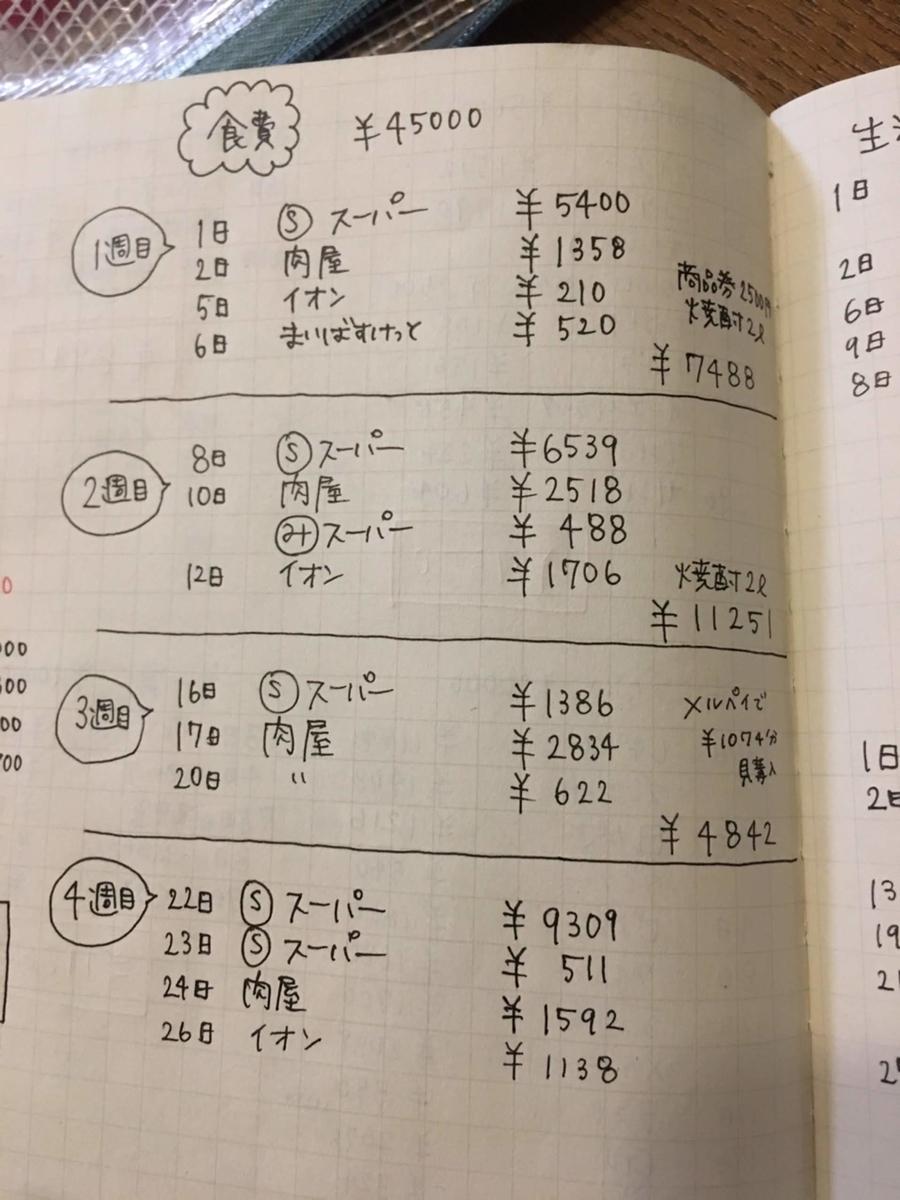 f:id:ku-chan5649:20190926212503j:plain