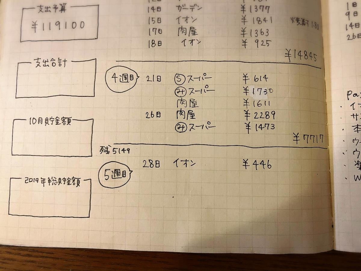 f:id:ku-chan5649:20191029211037j:plain