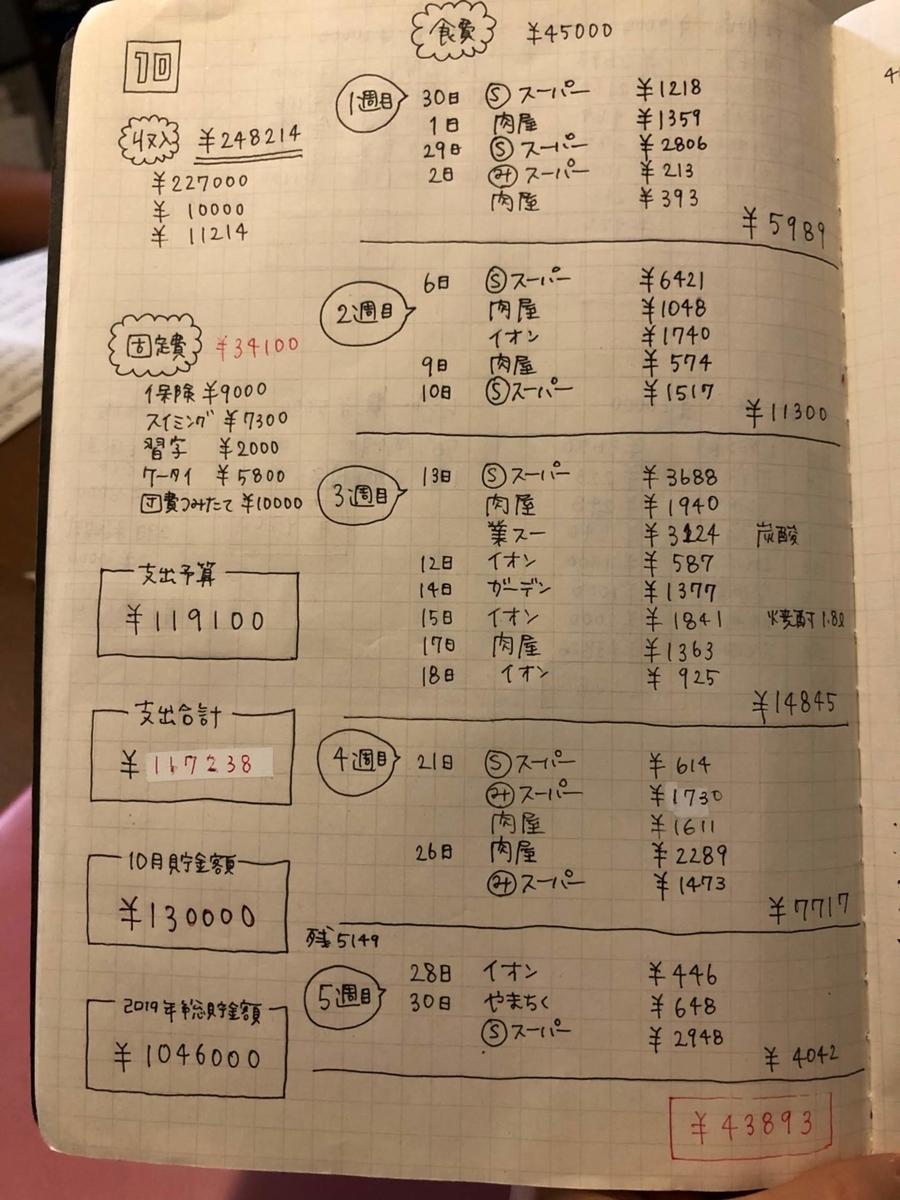 f:id:ku-chan5649:20191102152058j:plain