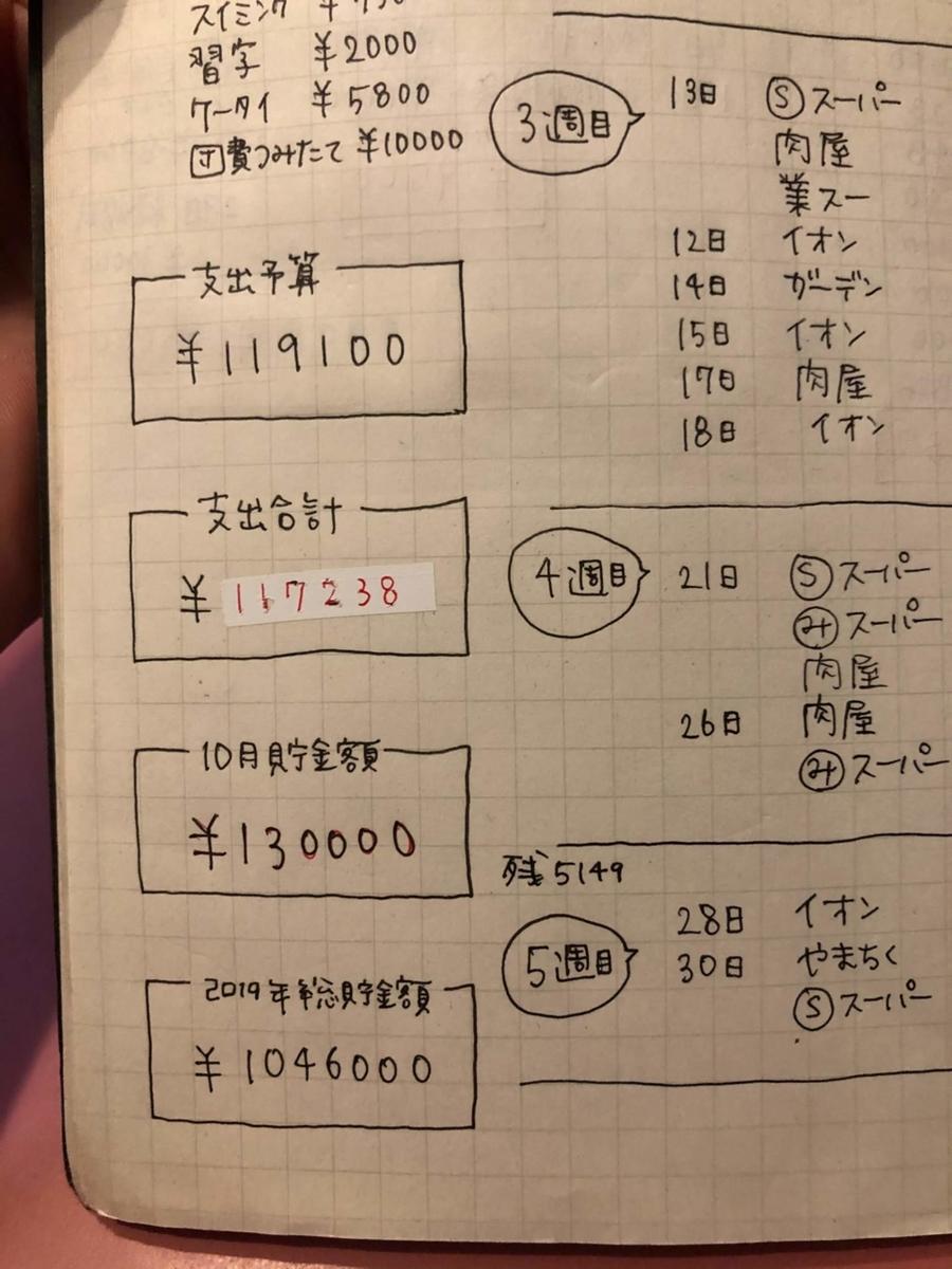 f:id:ku-chan5649:20191102155756j:plain